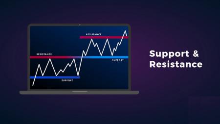 Guia para identificar quando o preço deseja escapar do suporte / resistência no Pocket Option e as ações a serem tomadas